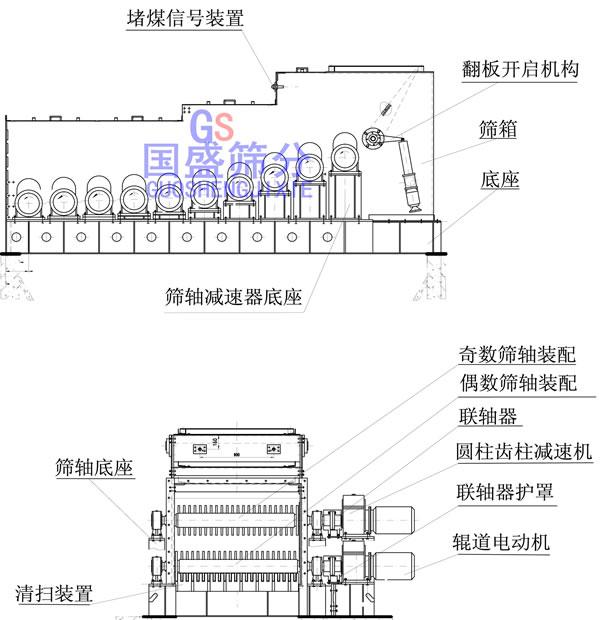 结构,当需要更换检修筛轴,筛片,防腐衬板时非常方便;   7)设有堵煤